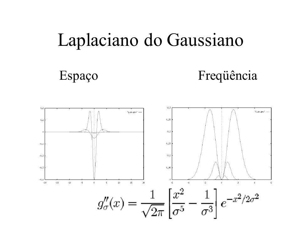 Laplaciano do Gaussiano