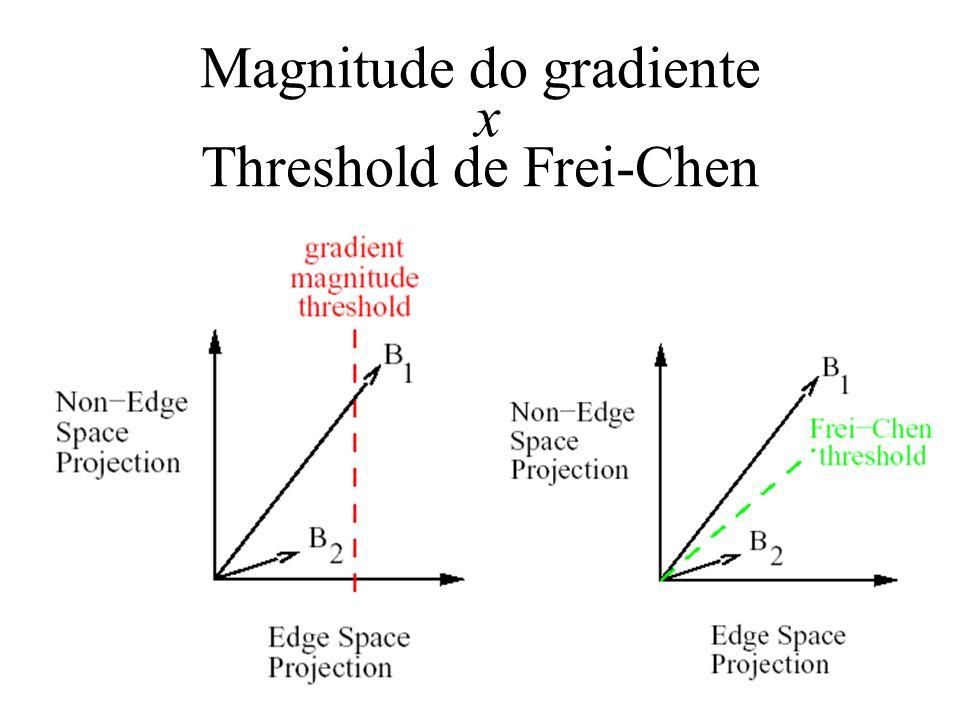 Magnitude do gradiente x Threshold de Frei-Chen