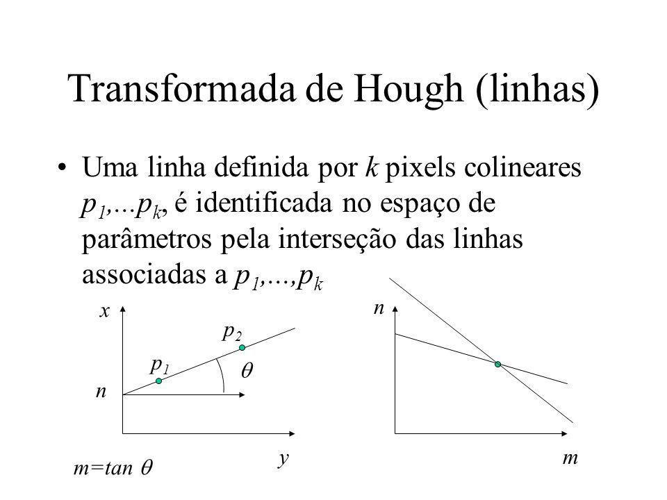 Transformada de Hough (linhas)