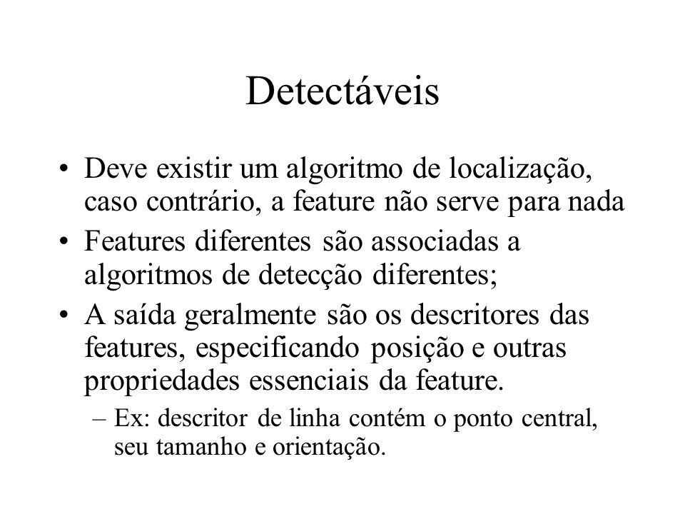 Detectáveis Deve existir um algoritmo de localização, caso contrário, a feature não serve para nada.