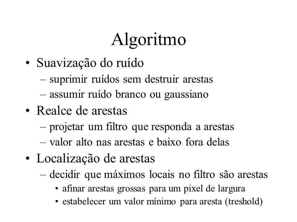 Algoritmo Suavização do ruído Realce de arestas Localização de arestas