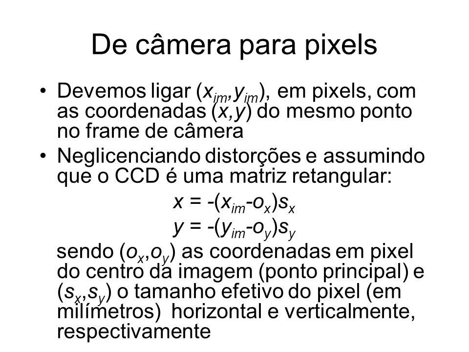 De câmera para pixels Devemos ligar (xim,yim), em pixels, com as coordenadas (x,y) do mesmo ponto no frame de câmera.