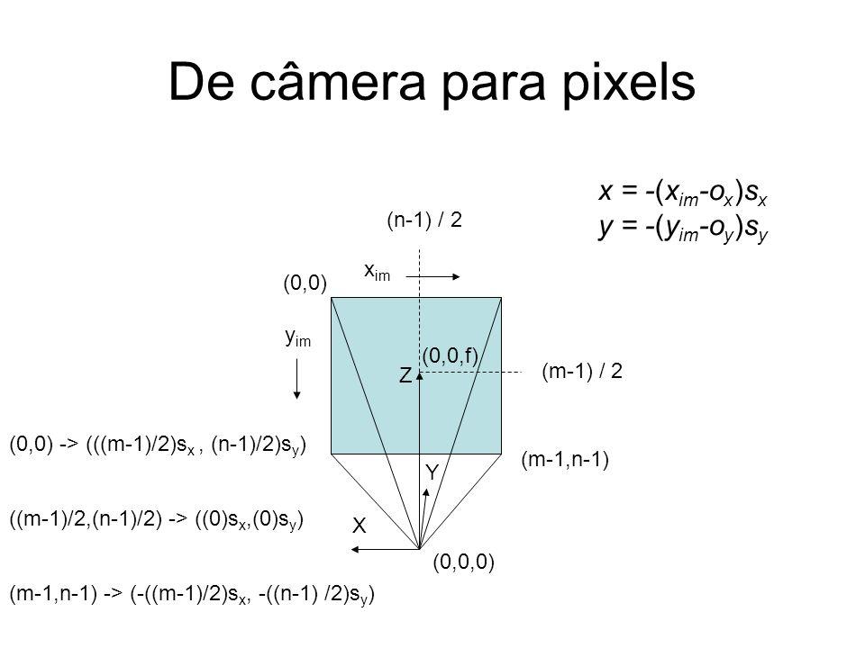 De câmera para pixels x = -(xim-ox)sx y = -(yim-oy)sy (n-1) / 2 xim