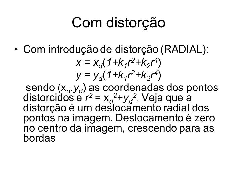Com distorção Com introdução de distorção (RADIAL):
