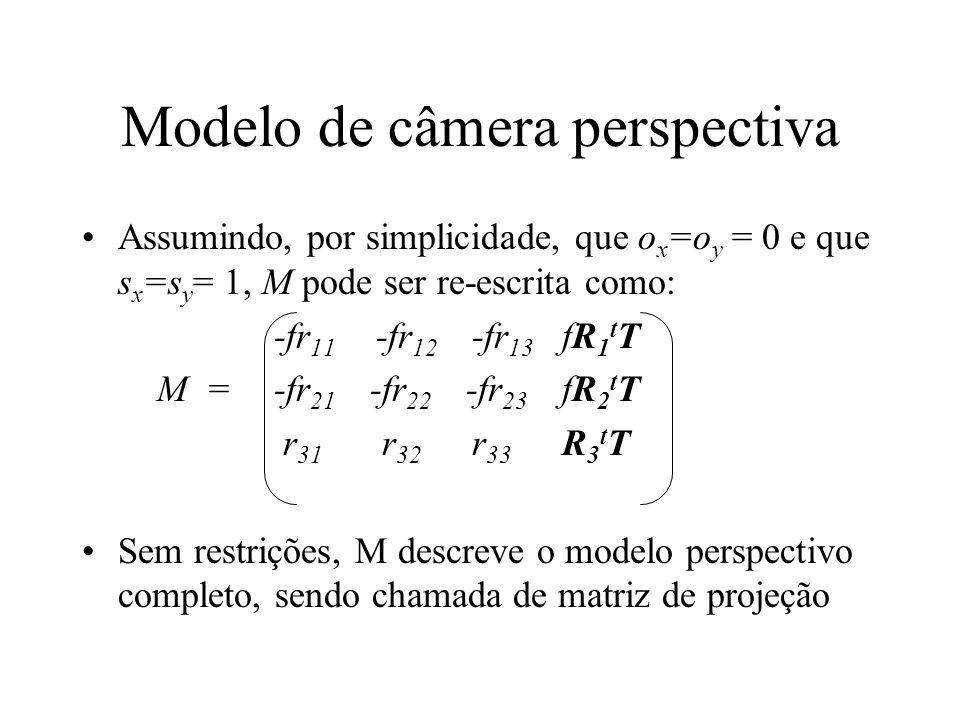 Modelo de câmera perspectiva