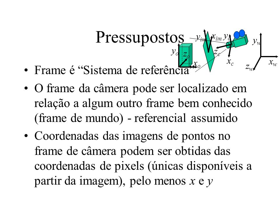 Pressupostos Frame é Sistema de referência