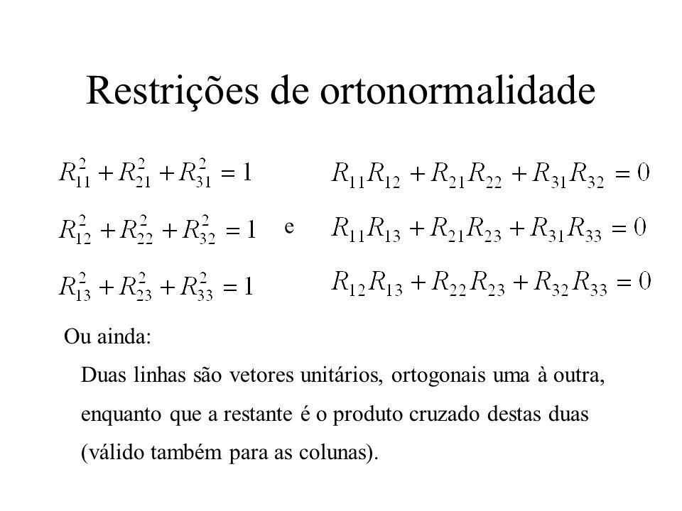 Restrições de ortonormalidade