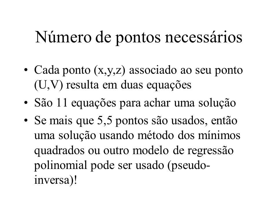 Número de pontos necessários