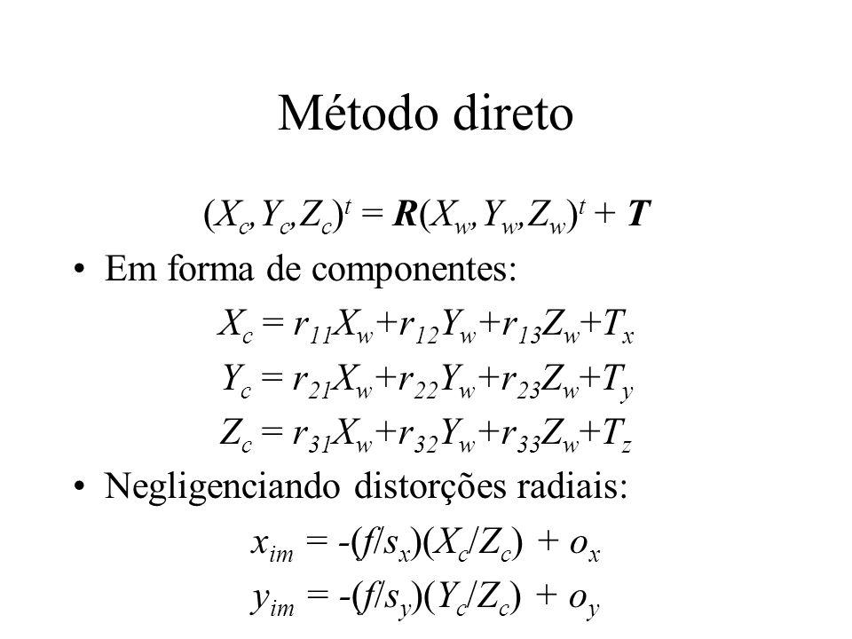 Método direto (Xc,Yc,Zc)t = R(Xw,Yw,Zw)t + T Em forma de componentes: