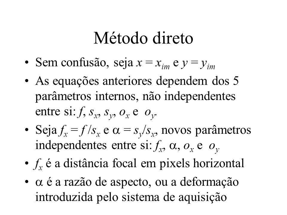 Método direto Sem confusão, seja x = xim e y = yim