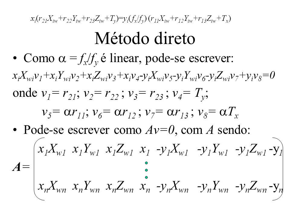 Método direto Como  = fx/fy é linear, pode-se escrever: