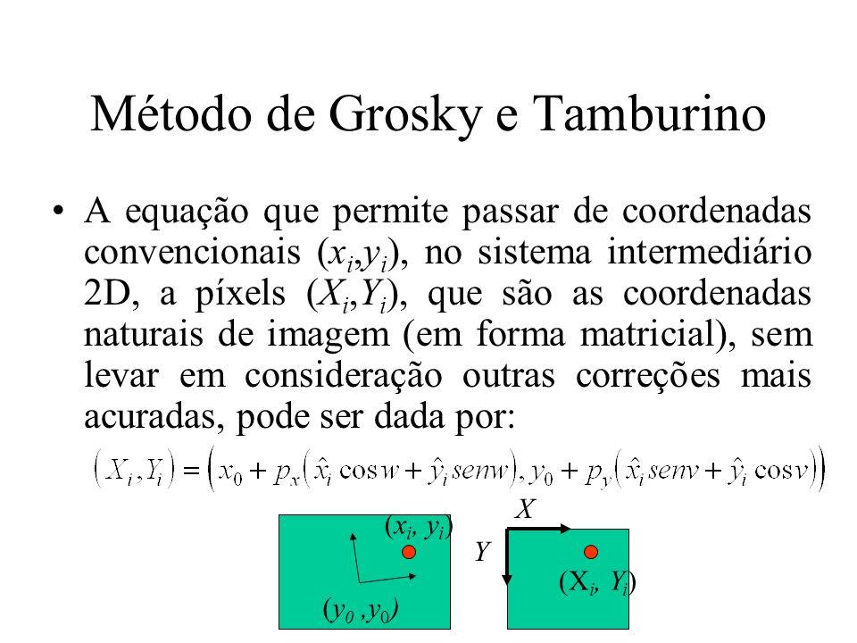 Método de Grosky e Tamburino