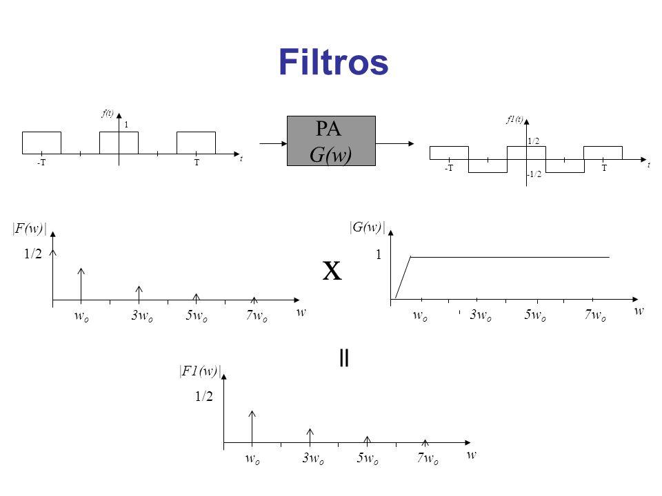 x Filtros = PA G(w) w wo 3wo 5wo 7wo 1/2 |F(w)| |G(w)| 1 wo 3wo 5wo