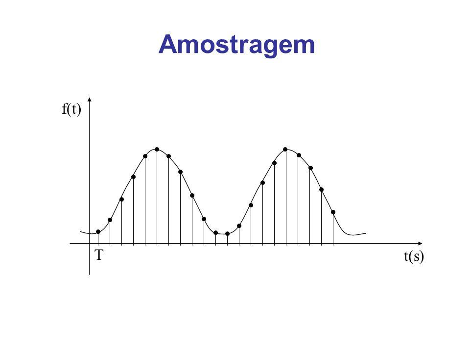Amostragem f(t) T t(s)