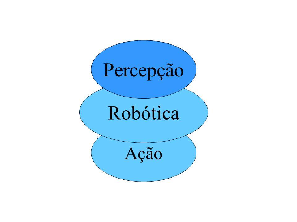 Percepção Percepção Robótica Ação