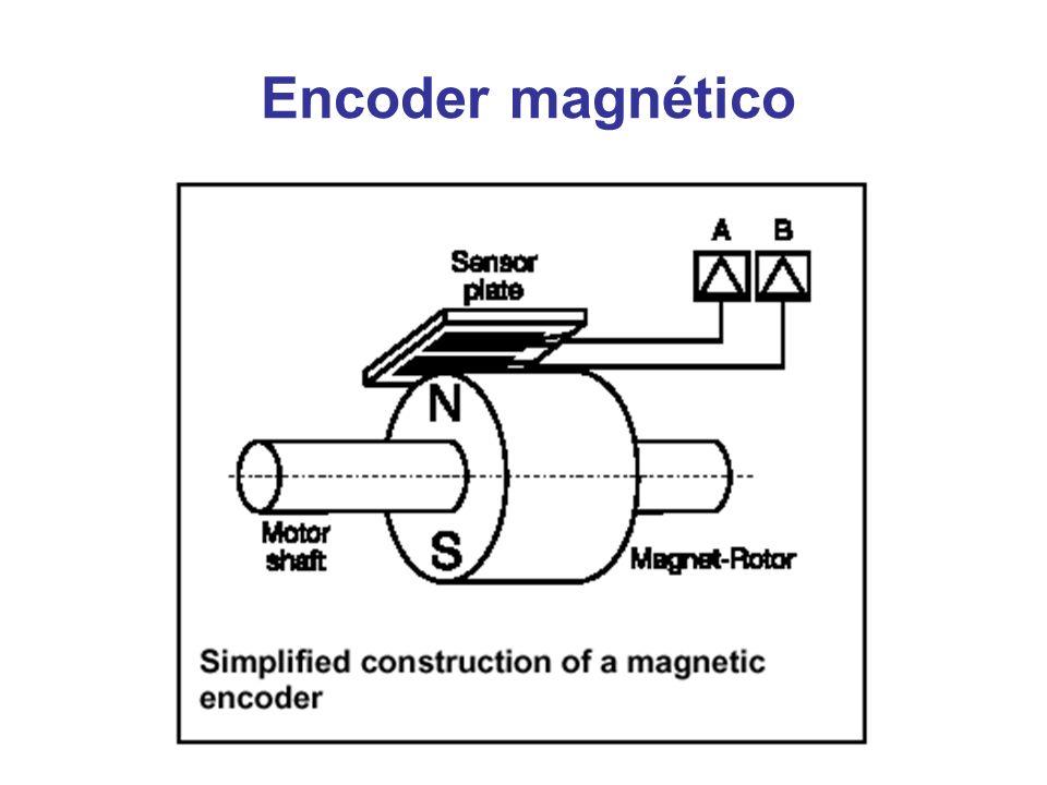 Encoder magnético