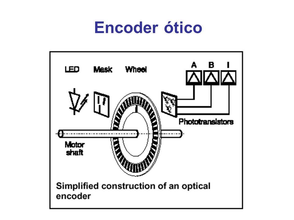 Encoder ótico