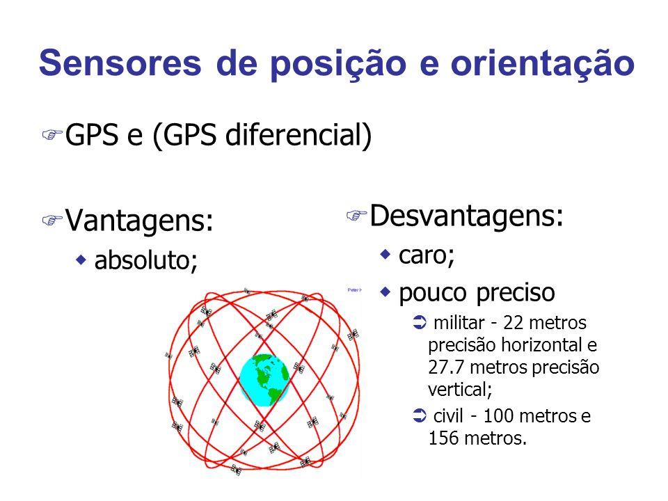 Sensores de posição e orientação