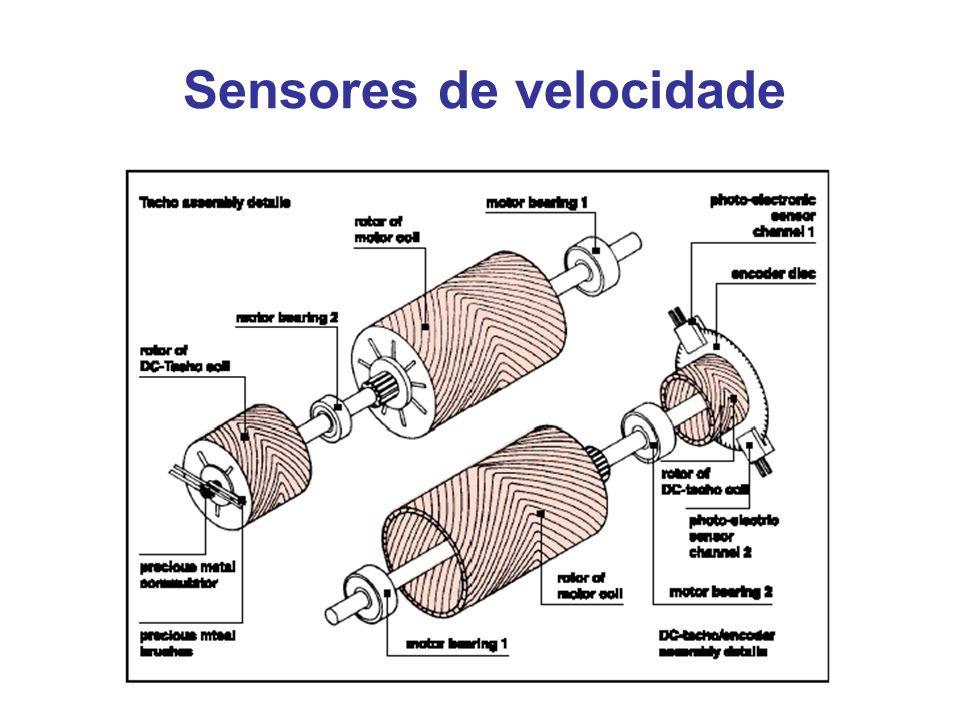 Sensores de velocidade