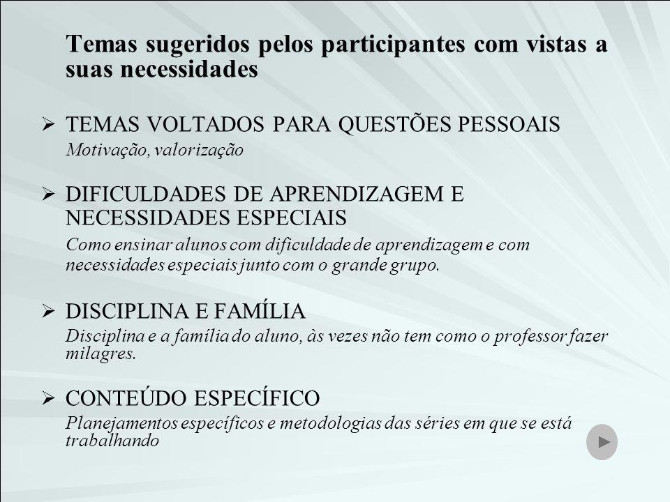 Temas sugeridos pelos participantes com vistas a suas necessidades