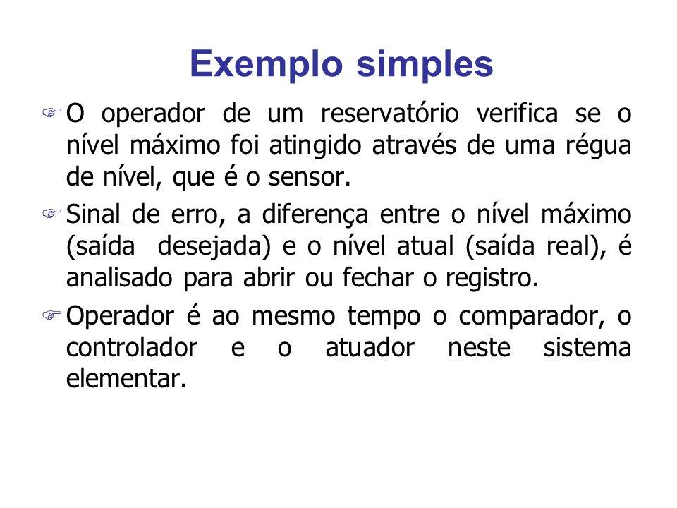 Exemplo simples O operador de um reservatório verifica se o nível máximo foi atingido através de uma régua de nível, que é o sensor.
