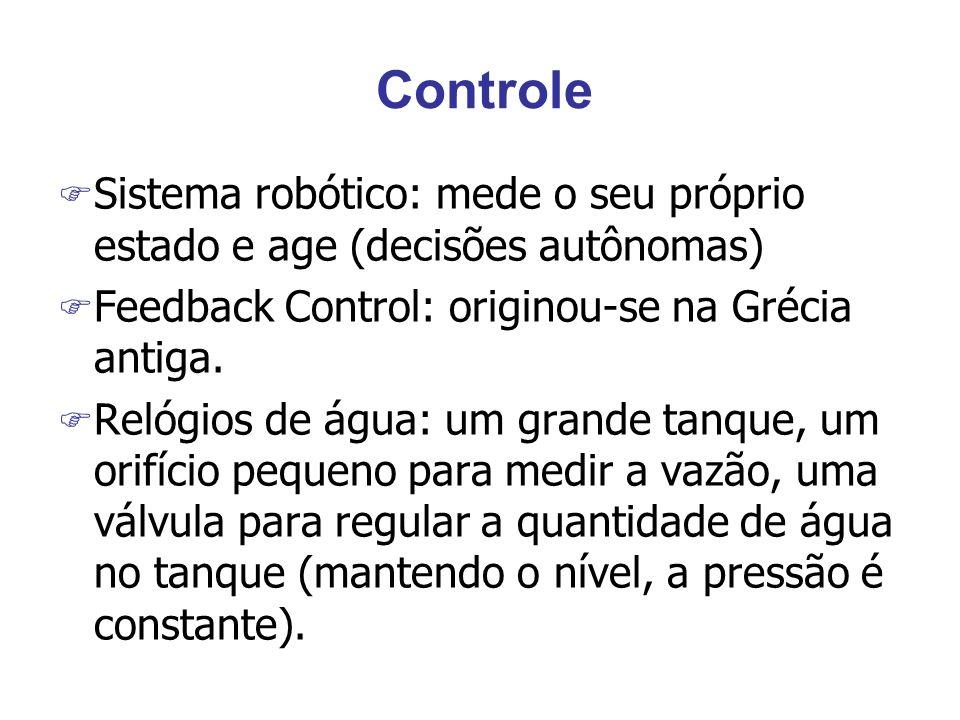 Controle Sistema robótico: mede o seu próprio estado e age (decisões autônomas) Feedback Control: originou-se na Grécia antiga.