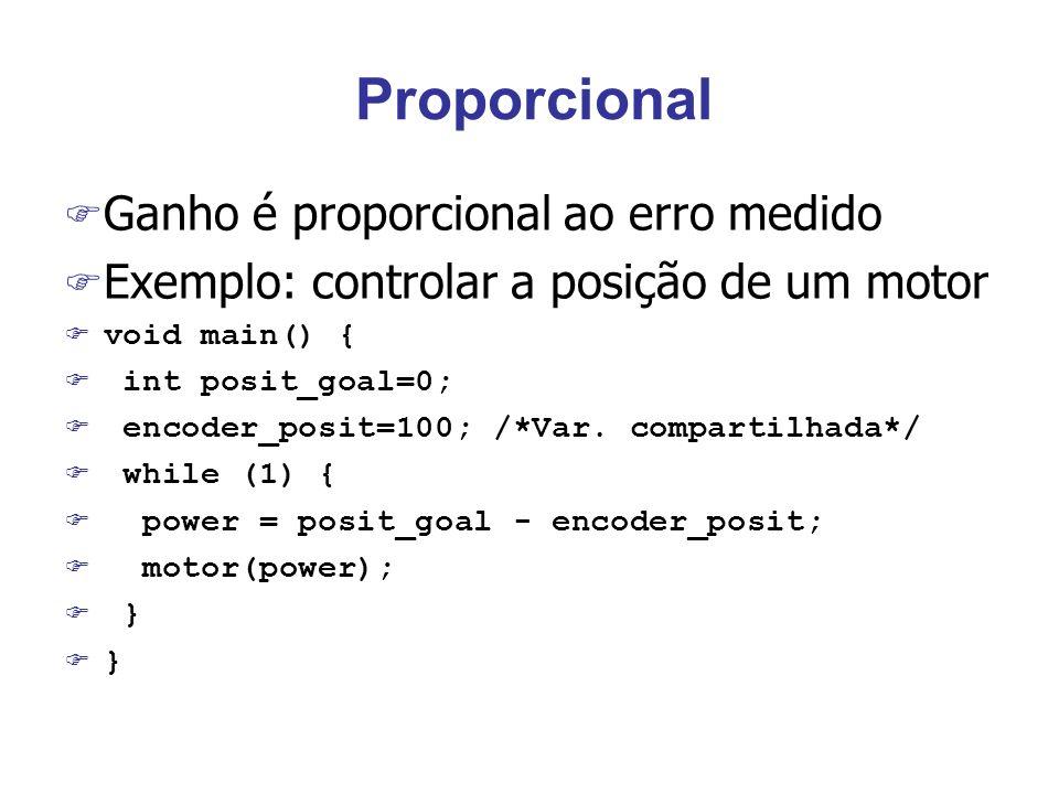 Proporcional Ganho é proporcional ao erro medido