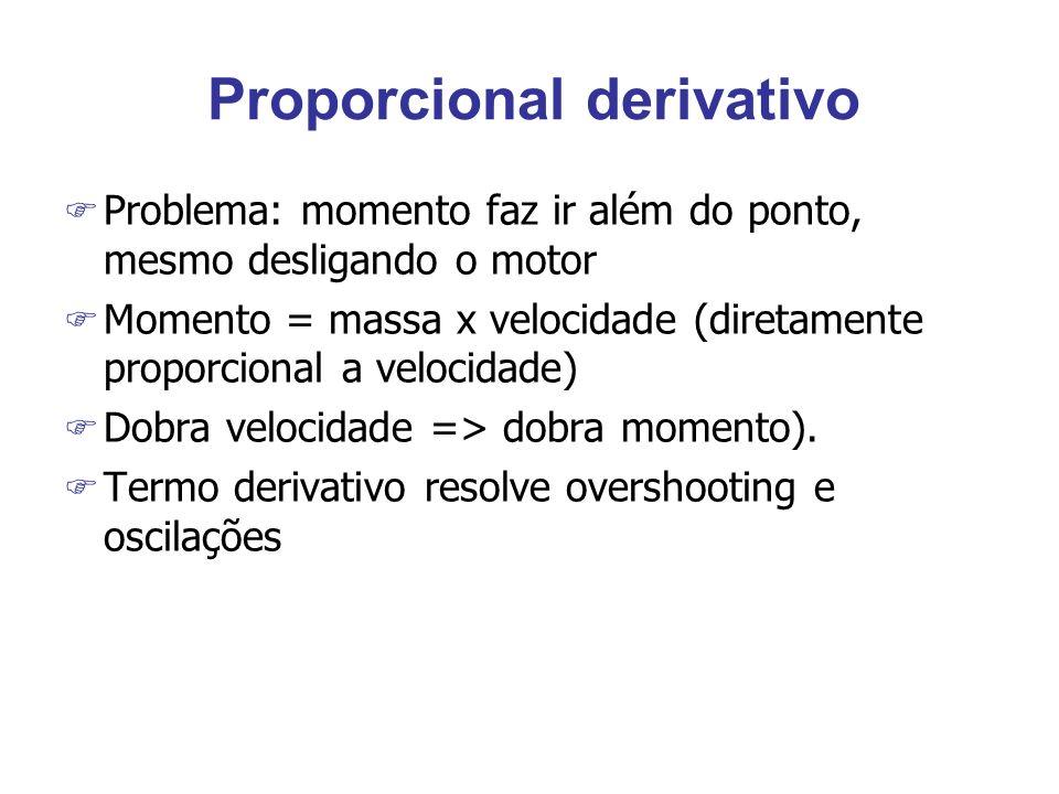 Proporcional derivativo