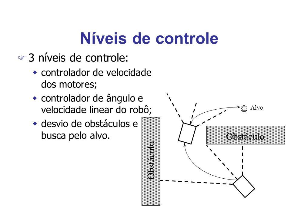 Níveis de controle 3 níveis de controle: