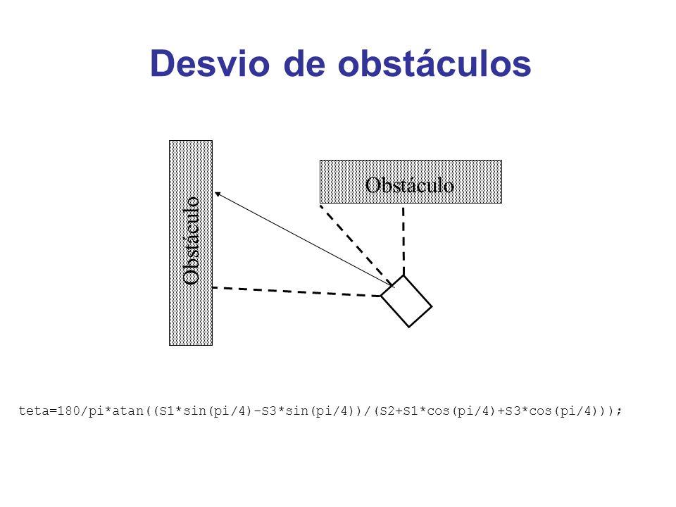 Desvio de obstáculos Obstáculo