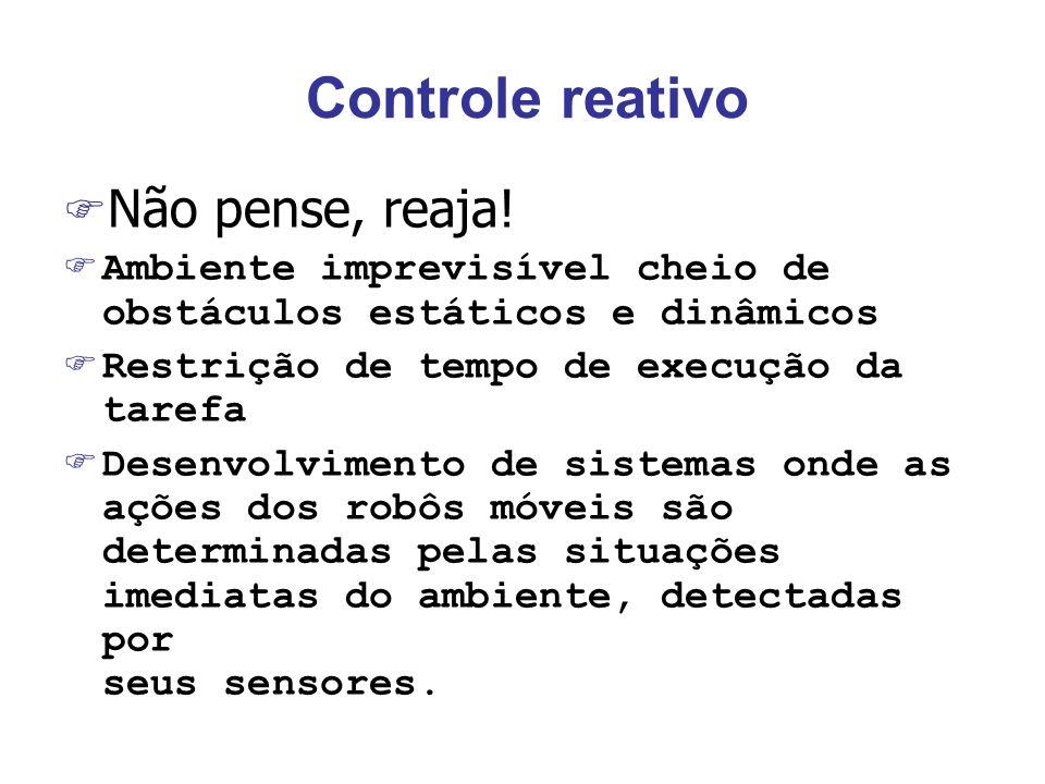 Controle reativo Não pense, reaja!