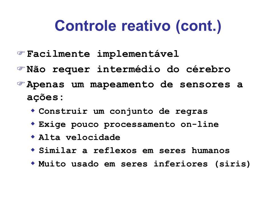 Controle reativo (cont.)
