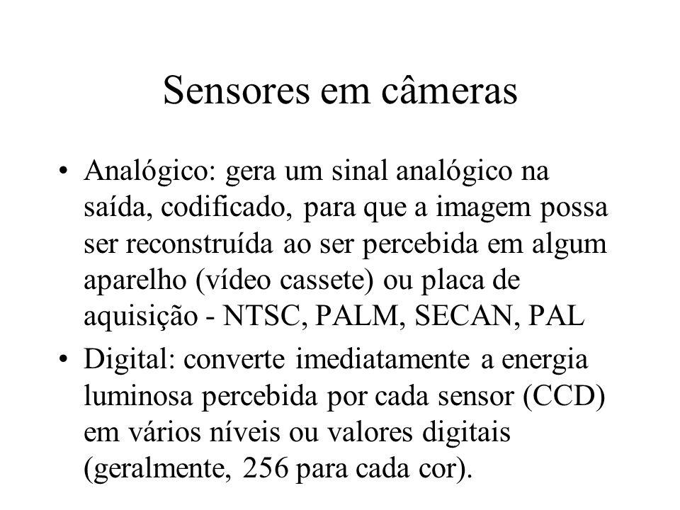 Sensores em câmeras