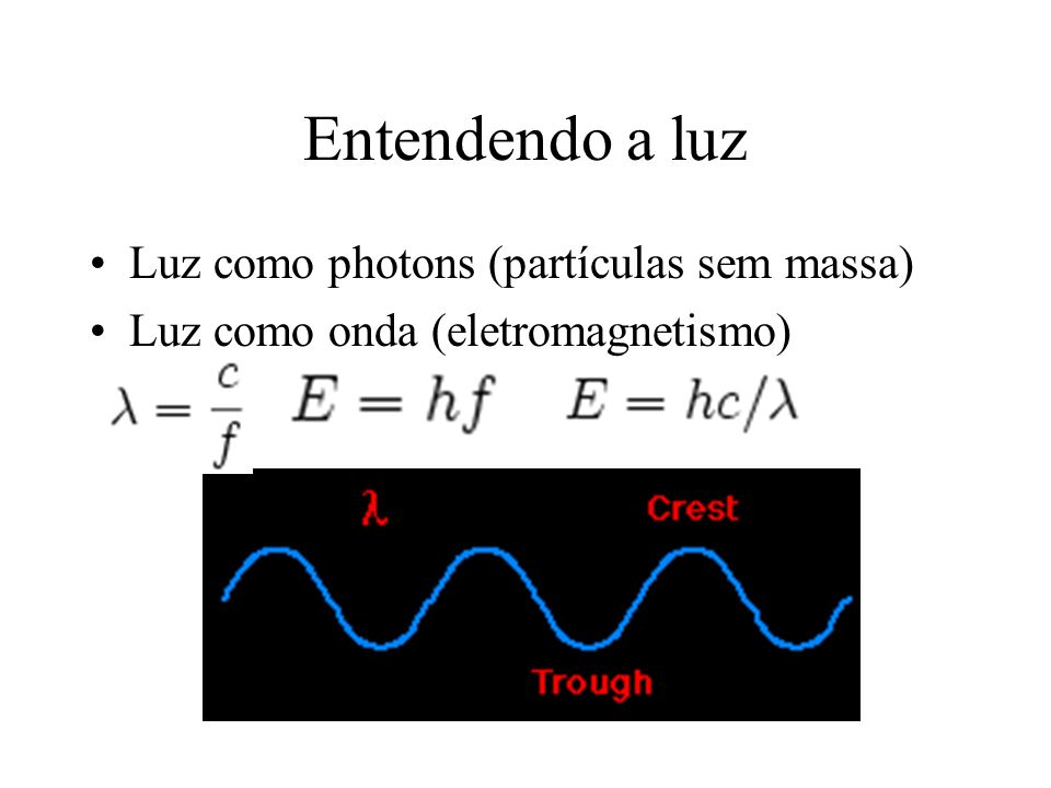 Entendendo a luz Luz como photons (partículas sem massa)