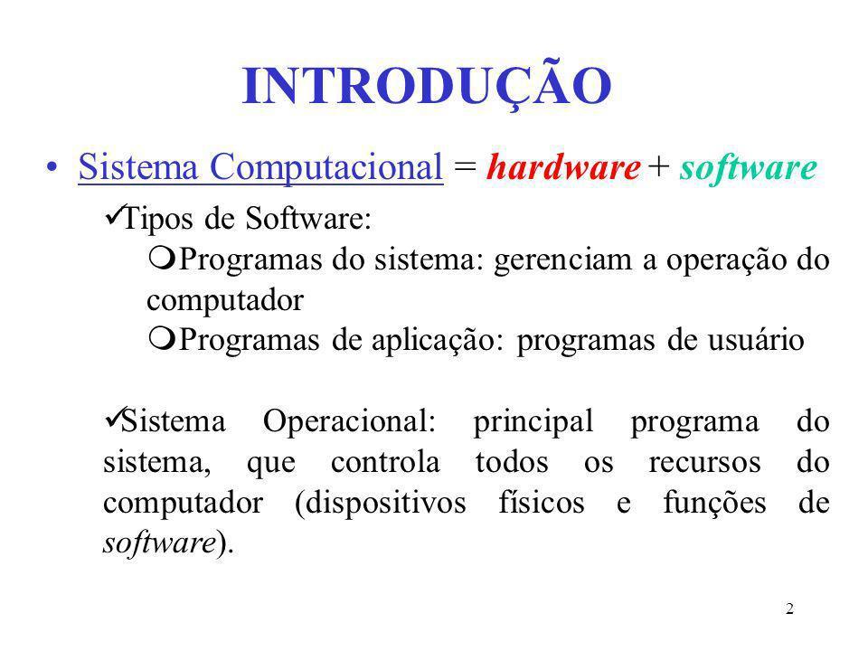 INTRODUÇÃO Sistema Computacional = hardware + software