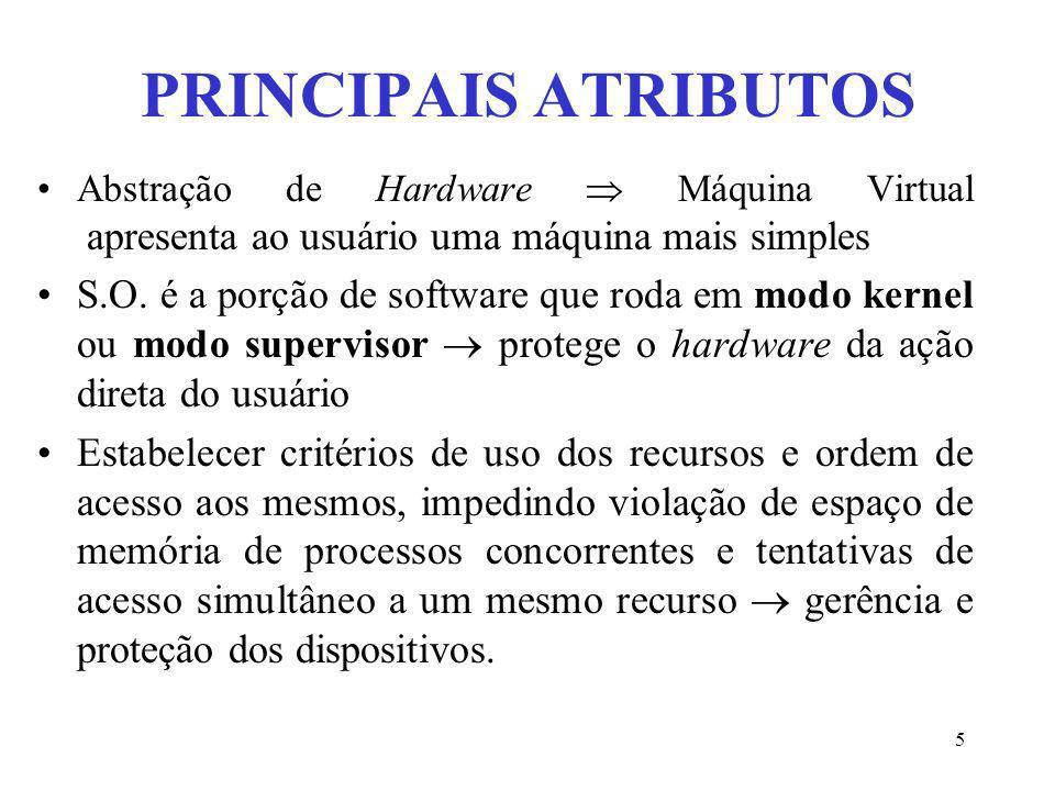 PRINCIPAIS ATRIBUTOS Abstração de Hardware  Máquina Virtual apresenta ao usuário uma máquina mais simples.