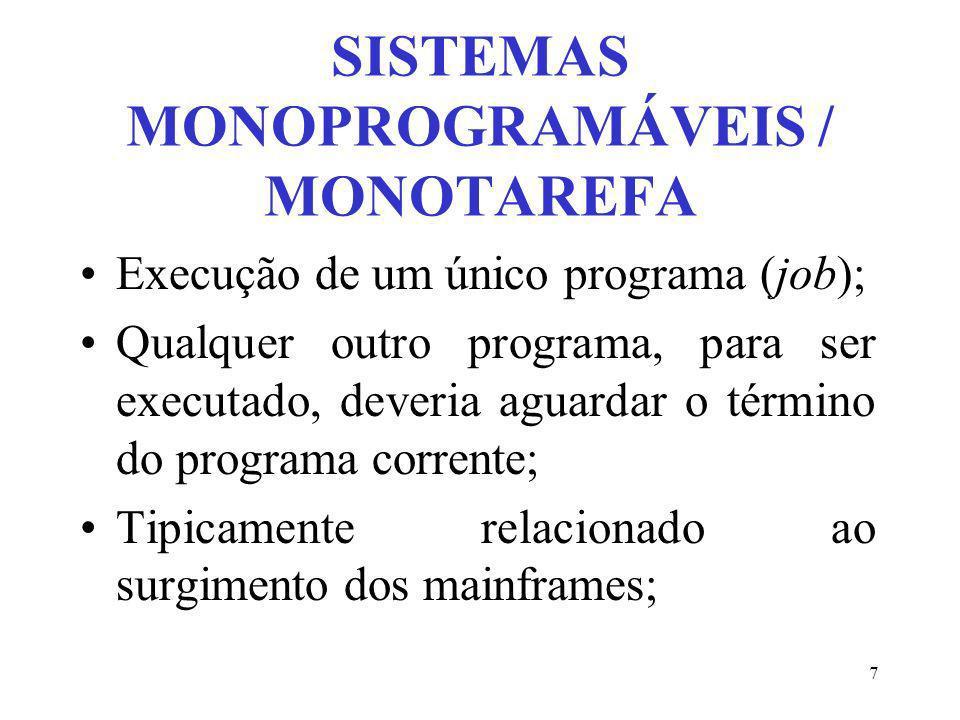 SISTEMAS MONOPROGRAMÁVEIS / MONOTAREFA