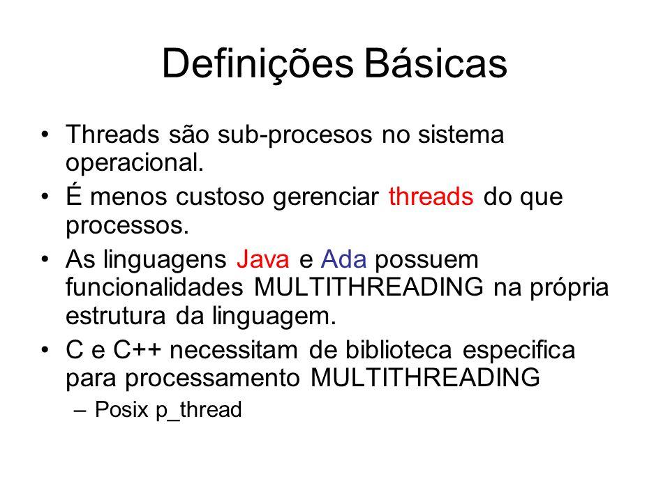 Definições Básicas Threads são sub-procesos no sistema operacional.