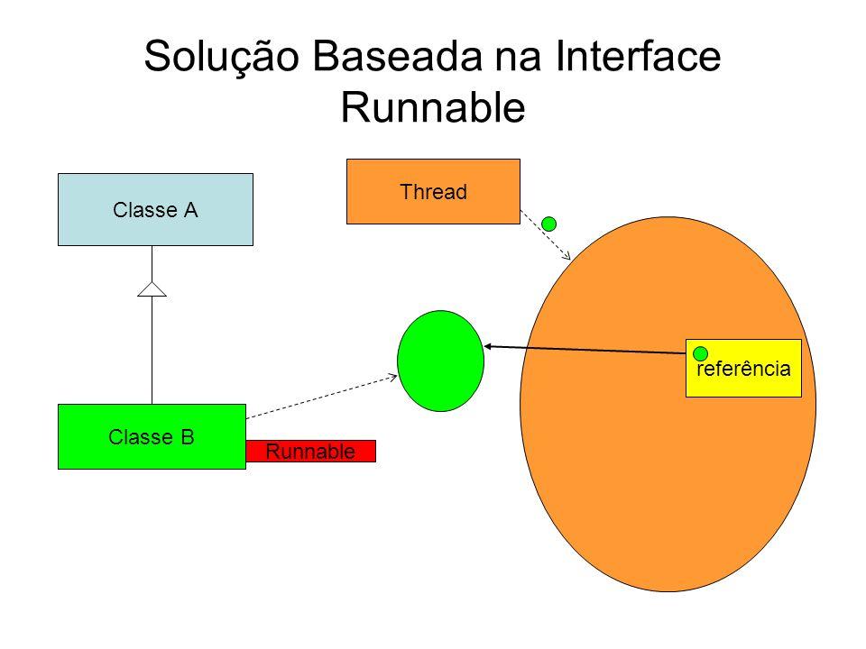 Solução Baseada na Interface Runnable
