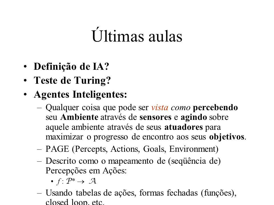 Últimas aulas Definição de IA Teste de Turing Agentes Inteligentes: