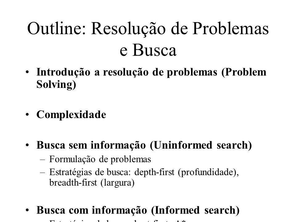 Outline: Resolução de Problemas e Busca
