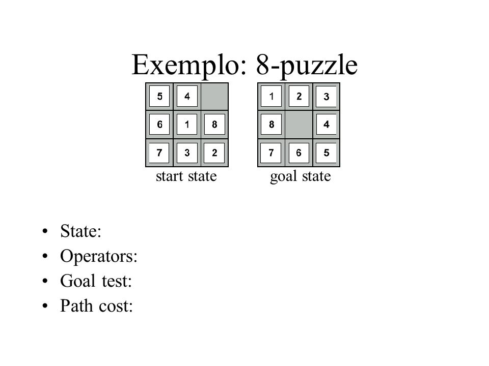 Exemplo: 8-puzzle State: Operators: Goal test: Path cost: start state