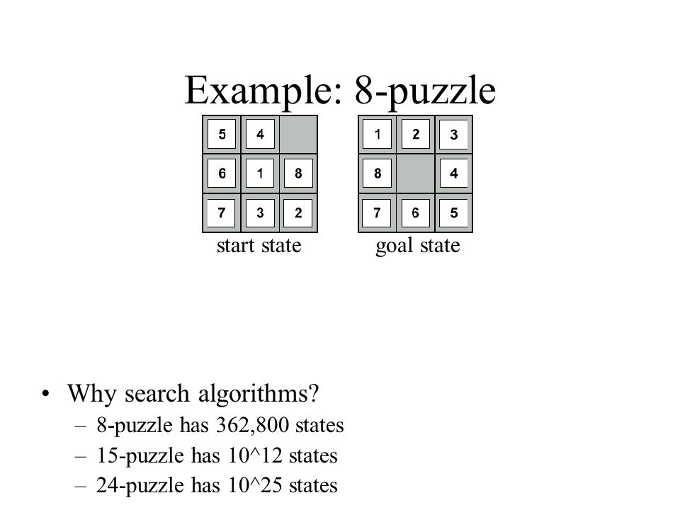 Example: 8-puzzle Why search algorithms