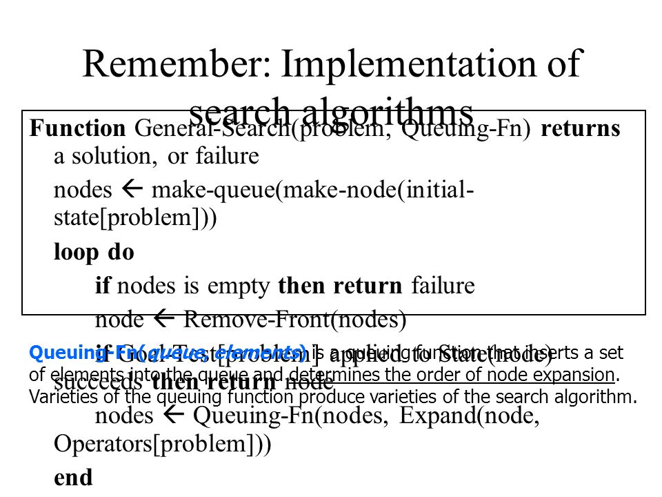 Remember: Implementation of search algorithms