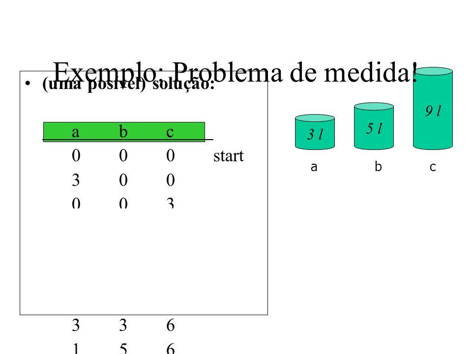Exemplo: Problema de medida!