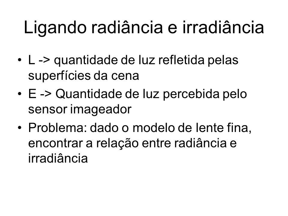 Ligando radiância e irradiância