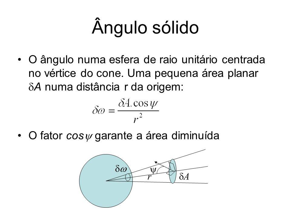 Ângulo sólido O ângulo numa esfera de raio unitário centrada no vértice do cone. Uma pequena área planar A numa distância r da origem: