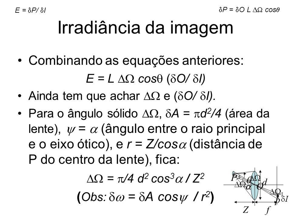 Irradiância da imagem Combinando as equações anteriores: