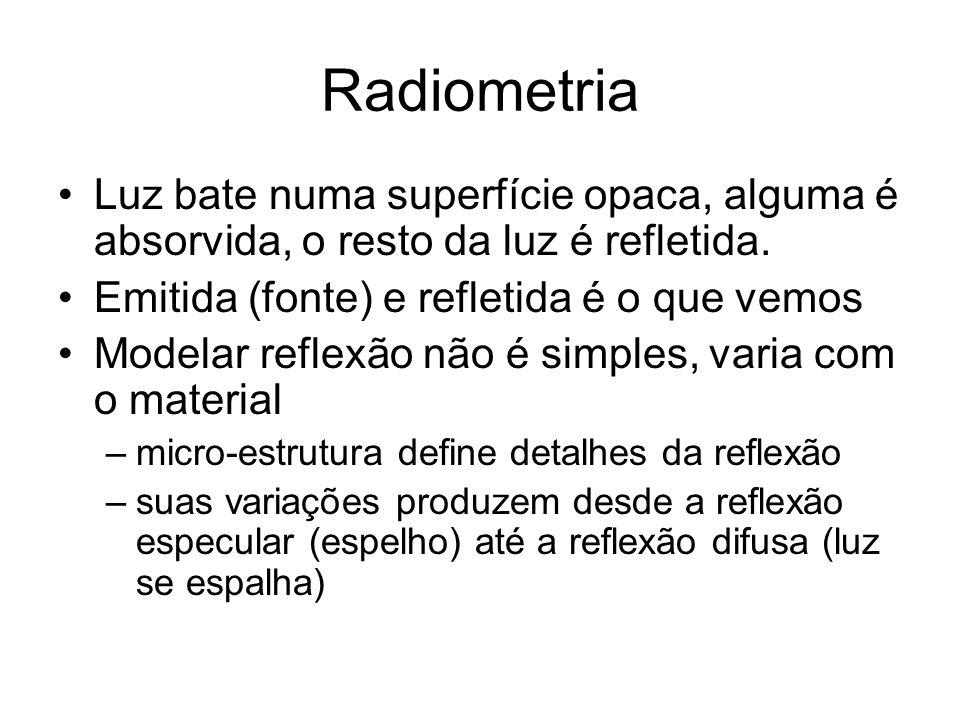 Radiometria Luz bate numa superfície opaca, alguma é absorvida, o resto da luz é refletida. Emitida (fonte) e refletida é o que vemos.
