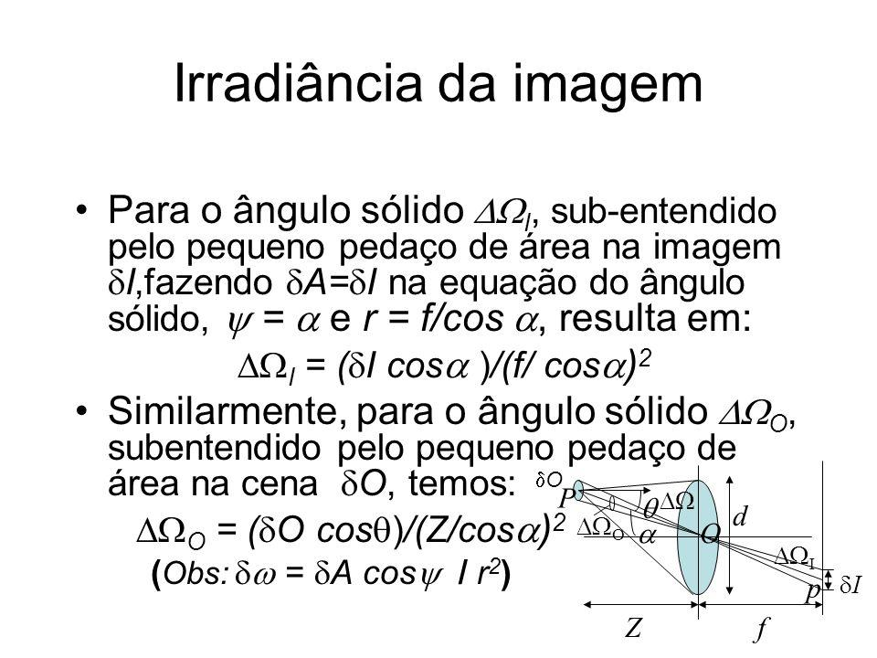 I = (I cos )/(f/ cos)2
